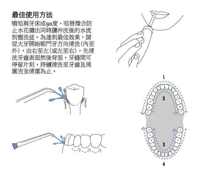 Waterpik Wp100 中文使用說明書